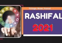 rashifal 2021 today